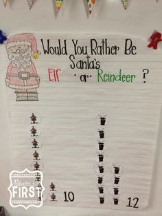 elf or reindeer. Good beginning activity for writing an opinion piece