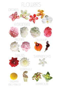Wedding Flower Chart