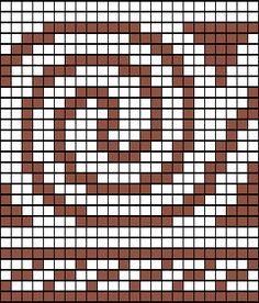 Celtic spiral chart