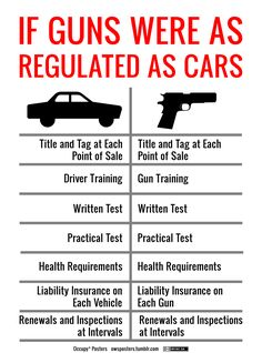 We MUST at least START to regulate!