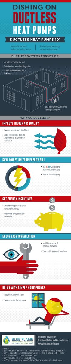 Did you know that ductless heat pumps use 25 to less energy than traditional heating? Discover other reasons to consider switching to ductless by reading through this infographic from an HVAC contractor in Seattle! Ductless Ac, Ductless Heat Pump, Water Cooling, Heating And Cooling, Garage Conversions, Emergency Power, Solar Installation, Power Outage, Blue Flames