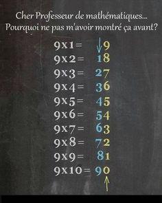 Math Multiplication Tip – - Kids education and learning acts Math Teacher, Teaching Math, Multiplication Tricks, Multiplication Tables, Maths Tricks, Math Tips, Math Help, Math Facts, School Hacks