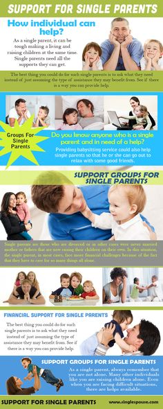 Support Groups For Single Parents