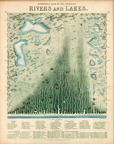 """""""Panoramic Plan of the Principal Rivers and Lakes"""" featured in Reynolds and Emslie's <em>Geological Diagrams.</em>"""