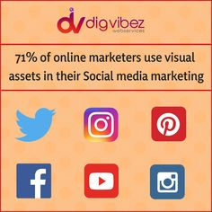Do you know 71% of online marketers use visual assets in their Social media marketing? Did You Know, Social Media Marketing