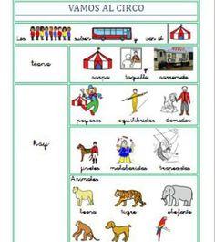 proyecto circo infantil - Buscar con Google