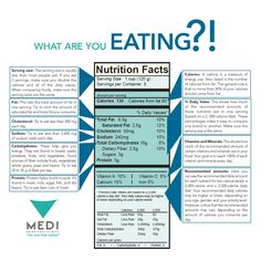 Understanding food labels will help you make better choices when determining if certain foods are appropriate for your diet and weight loss goals.