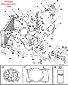 16 VOLVO ideas | volvo, volvo s60 t5, volvo 240 | Volvo S60 Engine Bay Diagram |  | Pinterest