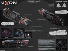 Morrigan Class Infographic [The Expanse] by Azzecco on DeviantArt Space Radiation, Spaceship Art, You Look Pretty, Space Travel, Figure It Out, Looking Forward To Seeing, The Expanse, How To Look Better, Infographic