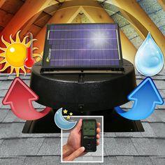 Solar Attic Fan with Controller | Ventilates 1550 sq/ft