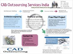 How Cad Outsourcing Services is Part of a Vast Right Wing Conspiracy  Cad Outsourcing serve an engineering service in Drafting & designing an building & non building structure. We are the group of engineer's providing the cad engineering service.   #CADDesignandDraftingServices #cadoutsourcingservicesindia  http://www.cadoutsourcing.net/cad-outsourcing-services/company.html