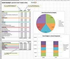 Free Marketing Budget Templates  Marketing Content
