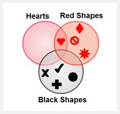 amazing site where kids can make their own venn diagrams for free online