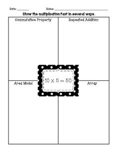 math worksheet : 1000 ideas about repeated addition on pinterest  multiplication  : Area Multiplication Worksheets