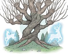 Harry Potter Wedding Whomping Willow Patronus Color Thumbprint
