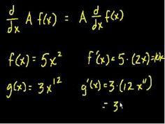 Calculus: Derivatives 3 - YouTube