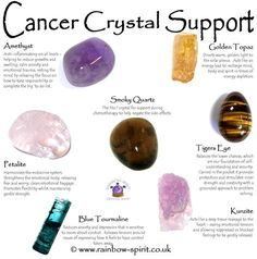 My crystal healing poster showing some of the crystals with properties to help cancer sufferers - with love and respect to all Cancer Goddesses and Warriors