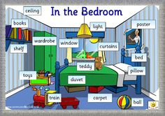 ENGLISH KIDS FUN: In the bedroom
