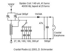 1447 Best Old Radios And Crystal Radio S On Pinterest In 2018. Crystal Radio Schematic Simple Electronics Projects Electronic Schematics Circuit Electrical. Wiring. Zenith Transistor Radio Schematics At Scoala.co