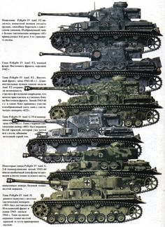 Panzer IV - the Workhorse: Panzer Camouflage and Panzer IV Variants Panzer Iv, Army Vehicles, Armored Vehicles, War Thunder, Model Tanks, Navy Aircraft, War Dogs, Military Modelling, Ww2 Tanks