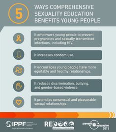 Benefits Of Sex Education 16