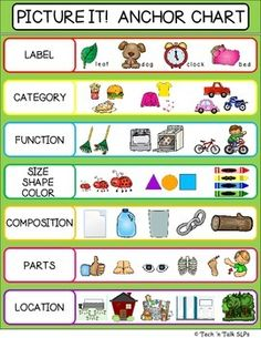 FREE anchor chart to assist students wirh verbal expression and written language. Works great with our PICTURE IT! product. Repinned by www.preschoolspeechie.com