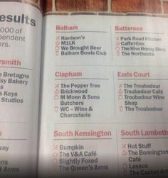 WINNERS of Best Bar/Pub in Clapham Time Out London Awards for WC Clapham!