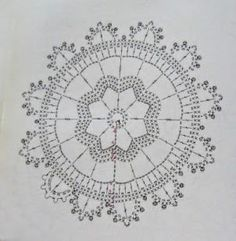 Anabelia Handmade: Crochet doilies and lace motifs
