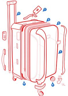 Tips for Choosing a Durable Suitcase, which is VERY important!  #travel #traveltips