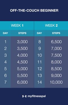 couch to 10k plan pdf