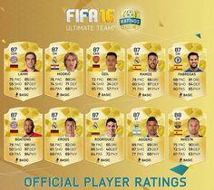 Player ratings fifa 16 20-11 with Lahm- Modric- Ozil- Ramos- Fabregas- Boateng- Kroos- James- Aguero- Iniesta