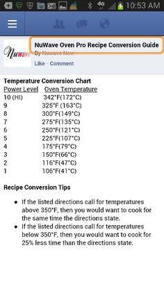NUWAVE Temperature Conversion Chart