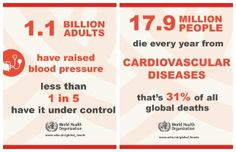 WHO | Cardiovascular diseases (CVDs) Raise Blood Pressure, Forever Living Products, Cardiovascular Disease, Weight Loss Transformation, Healthy Lifestyle, Sport Diet, Tanzania, Jogging, Skincare
