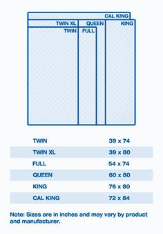 Mattress Sizes Chart | Quilting | Pinterest | Quilt sizes