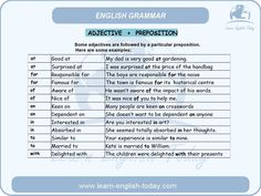 ADJECTIVE + PREPOSITION COLLOCATIONS #LearnEnglish #EnglishVocabulary @English4Matura
