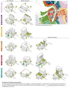 Landscape Architectural Graphic Standards Hopper Pdf of Landscape Architecture P. - Architektur Landscape Architectural Graphic Standards Hopper Pdf of Landscape Architecture P. Typology Architecture, Architecture Concept Diagram, Landscape Architecture Drawing, Architecture Plan, Landscape Design, Urban Landscape, Park Landscape, Pavilion Architecture, Urbane Analyse