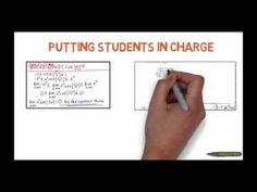 Nice explainer video for students and parents by Flipped Classroom veteran