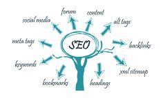 seo - Google Search