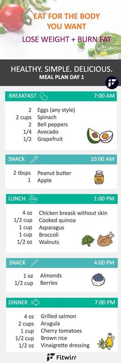 Healthy meal plan to help you lose weight and burn fat.: