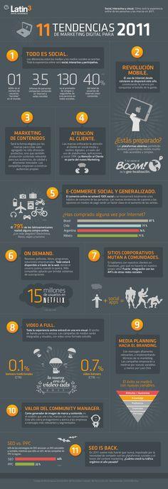 Social, interactiva y visual. Cómo será la experiencia online de las personas y las marcas en 2011. Por Latin3, la agencia experta en marketing digital para Latinoamérica y el mercado hispano de los Estados Unidos.
