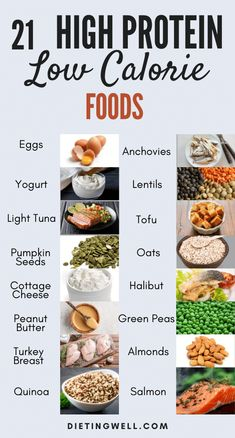 21 High Protein Low Calorie Foods The key to balancing protein and calories in food is learning which foods contain the desired amount of nutrients, and which do not. I've made a list of 21 food items that have low calories and that fill you up. Low Calorie Foods List, Low Carb Meal, High Protein Low Carb, High Protein Recipes, Low Calorie Recipes, High Protein Foods List, Keto Meal, Food With Most Protein, List Of Foods