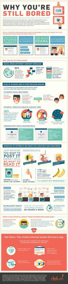 Infographic: Why People Are Bored Of Social Media - DesignTAXI.com