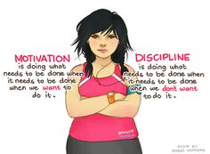 """Arthlete ~""""Motivation is doing what needs to be done when it needs to be done when we want to do it.  Discipline is doing what needs to be when it needs to be done when we don't don't want to do it."""""""