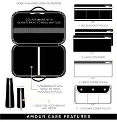 Amour Travel Case -