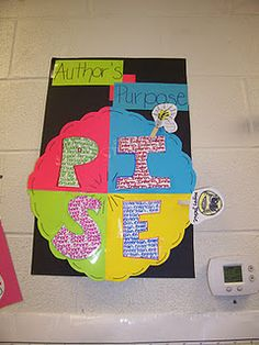 Author's purpose anchor chart. Persuade, Inform, Share, Entertain