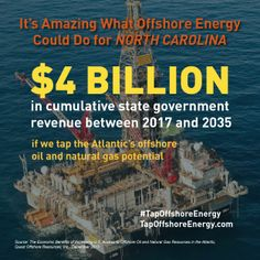 It's amazing... What offshore energy could do for the United States.