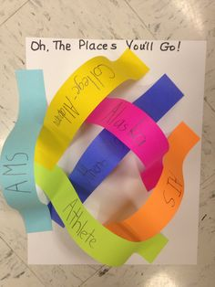 Oh the places you'll go activity