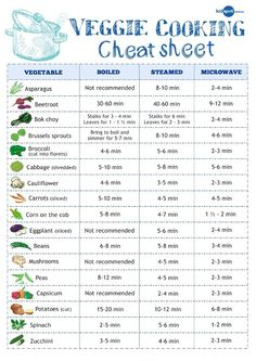 Veggie cooking cheat sheet! Omg I need this on my fridge!