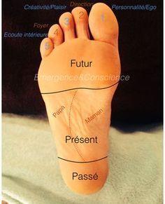 Nos pieds, révélateurs de nos mémoires émotionnelles.