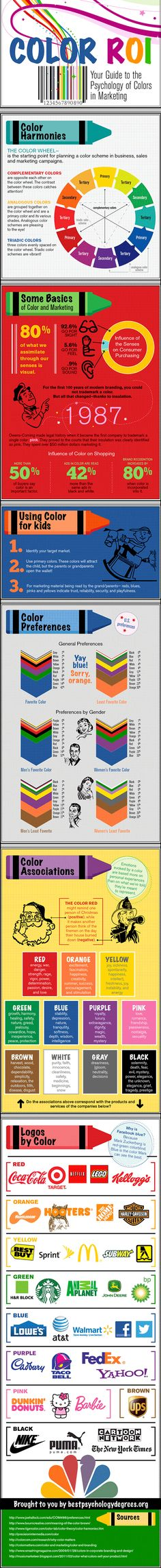 Psicologia del Color en Marketing